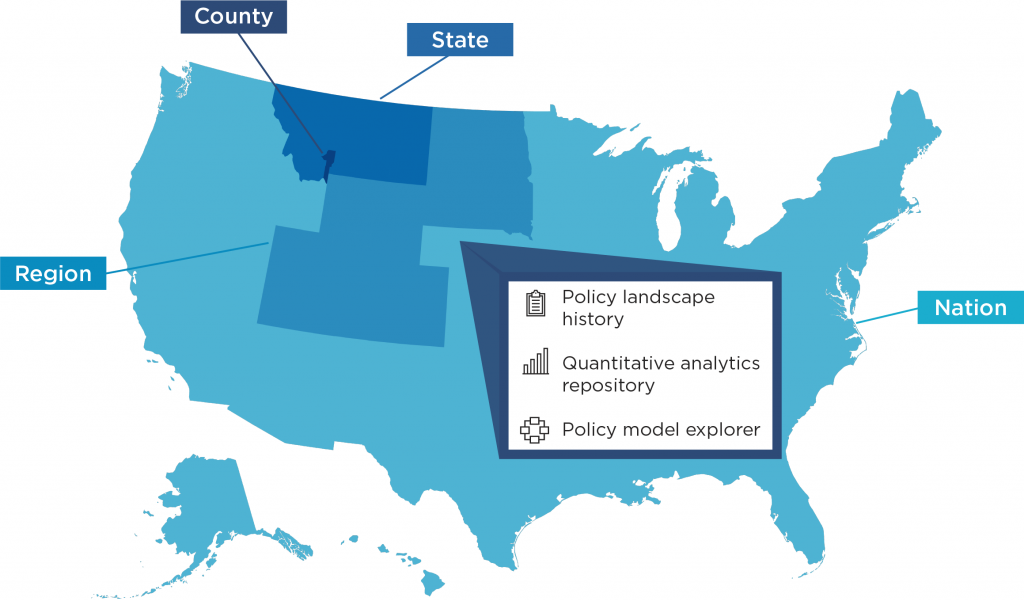 PIETA's policy tool will include policy landscape history, a quantitative analytics repository, and a policy model explorer at the levels of nation, region, state, and county.